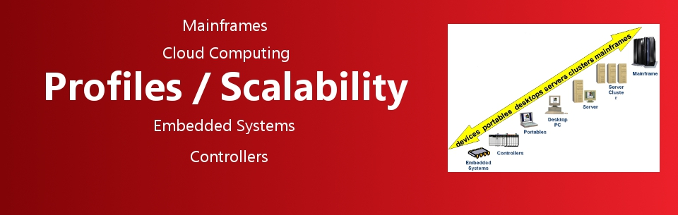 Profiles and Scalability